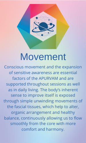 Movement - 6 Elements of APURVAM