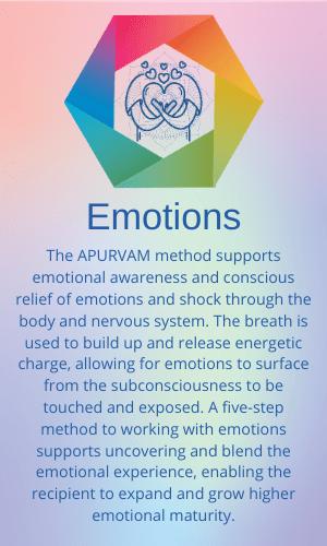 Emotions - 6 Elements of APURVAM